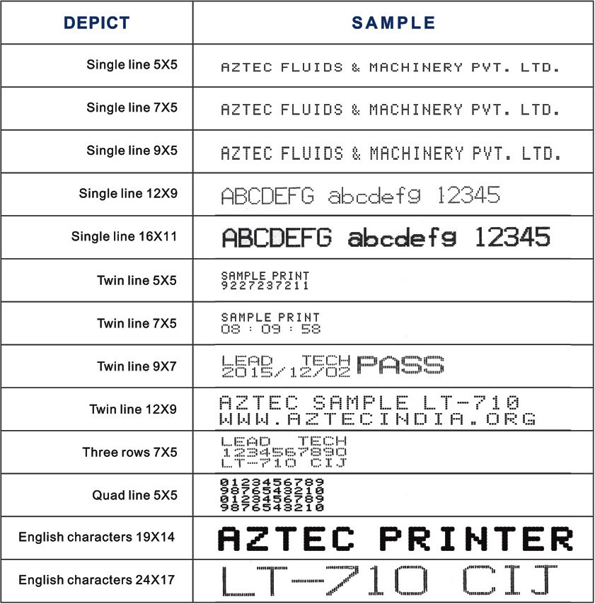 LT 710 Small Character Inkjet Printer